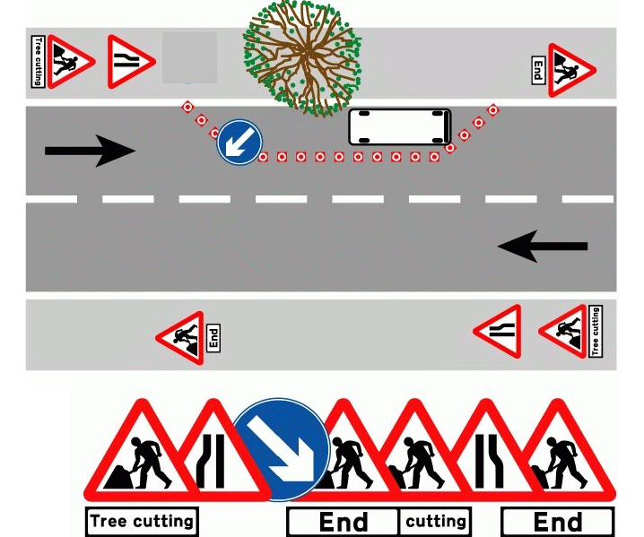Quazar roll up signs, Chapter 8 traffic management kit 600mm
