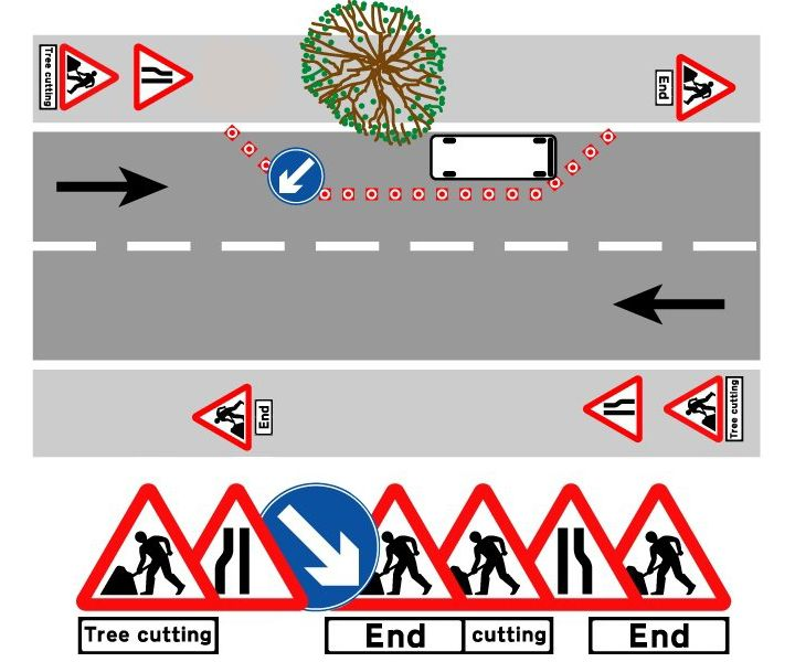 Quazar cone signs, Chapter 8 traffic management kit